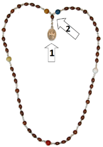 How to pray the FIAT rosary: Prayers of Introduction